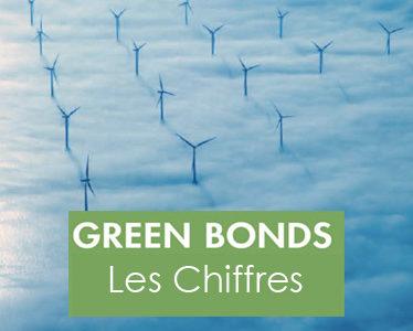 LES GREEN BONDS EN CHIFFRE
